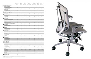 contessa comparator chart by david lasker communications and teknion contessa chair thumbnail