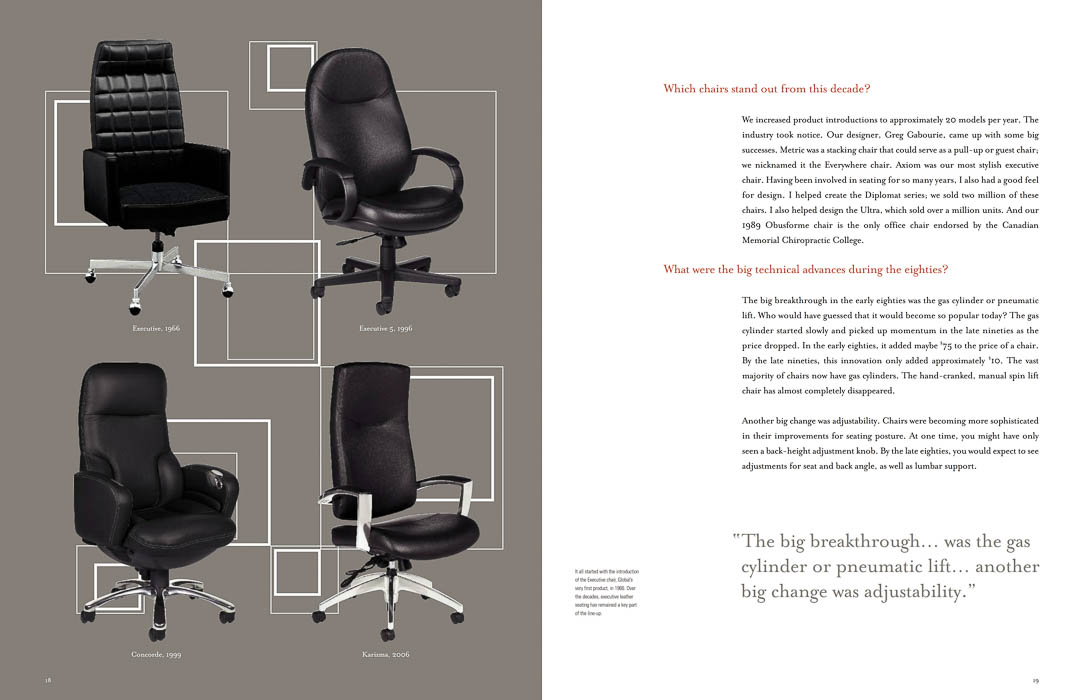 global group company history book four chairs